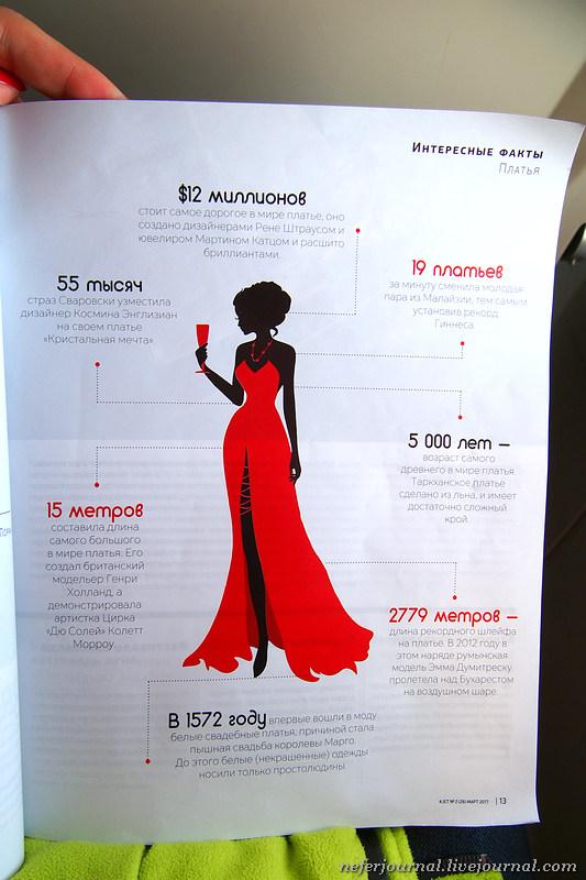 Интересные Факты Про Платье